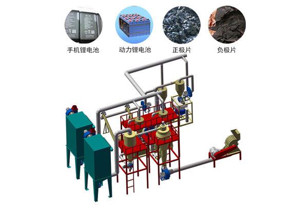 1000kg锂电池正负极片处理设备生产线