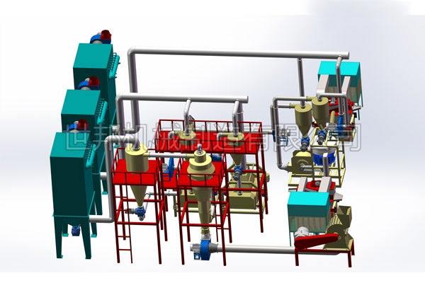 锂电池回收处理设备工艺流程